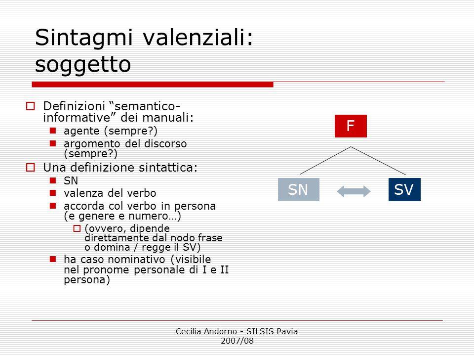 Sintagmi valenziali: soggetto