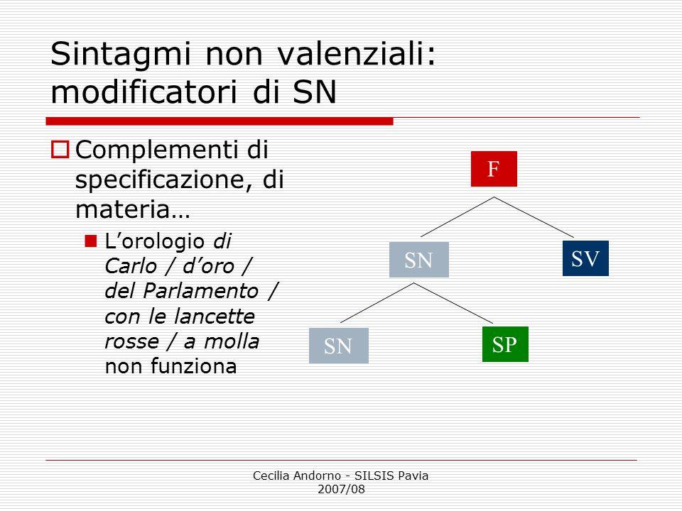 Sintagmi non valenziali: modificatori di SN
