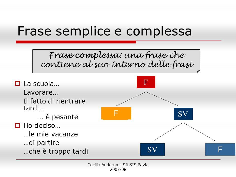 Frase semplice e complessa
