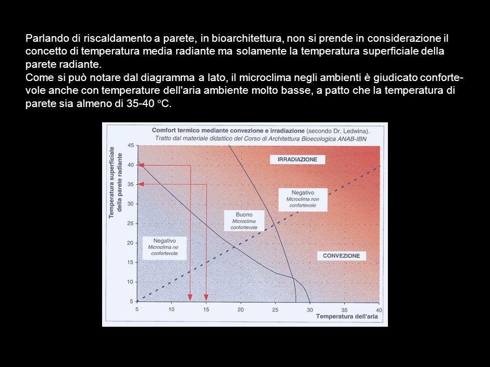 Parlando di riscaldamento a parete, in bioarchitettura, non si prende in considerazione il concetto di temperatura media radiante ma solamente la temperatura superficiale della parete radiante.