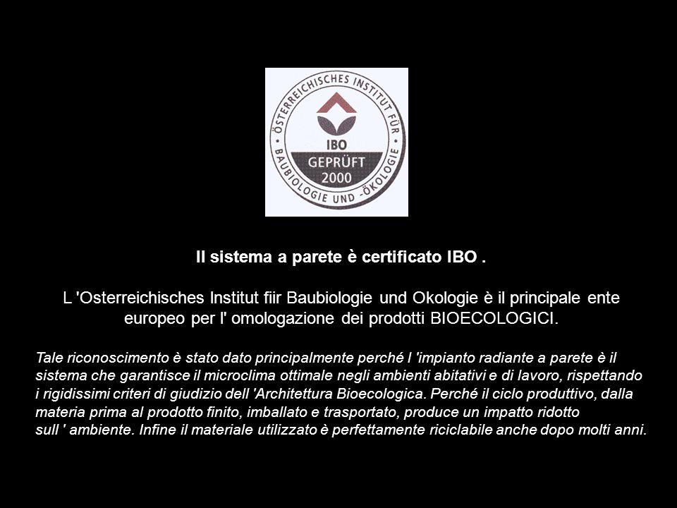 Il sistema a parete è certificato IBO .