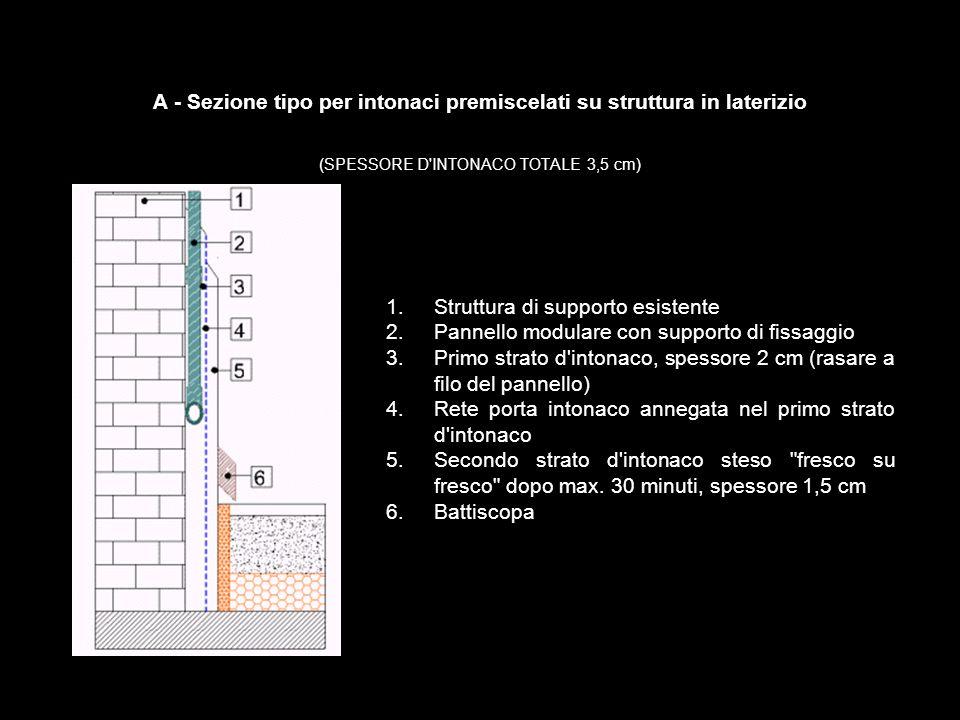 A - Sezione tipo per intonaci premiscelati su struttura in laterizio (SPESSORE D INTONACO TOTALE 3,5 cm)