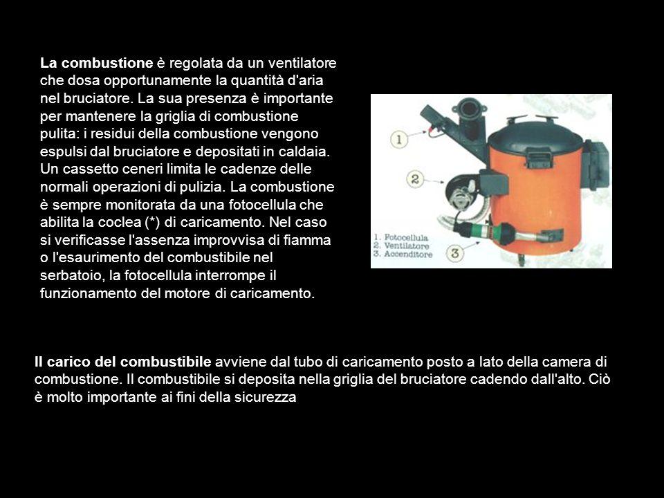 La combustione è regolata da un ventilatore che dosa opportunamente la quantità d aria nel bruciatore. La sua presenza è importante per mantenere la griglia di combustione pulita: i residui della combustione vengono espulsi dal bruciatore e depositati in caldaia. Un cassetto ceneri limita le cadenze delle normali operazioni di pulizia. La combustione è sempre monitorata da una fotocellula che abilita la coclea (*) di caricamento. Nel caso si verificasse l assenza improvvisa di fiamma o l esaurimento del combustibile nel serbatoio, la fotocellula interrompe il funzionamento del motore di caricamento.