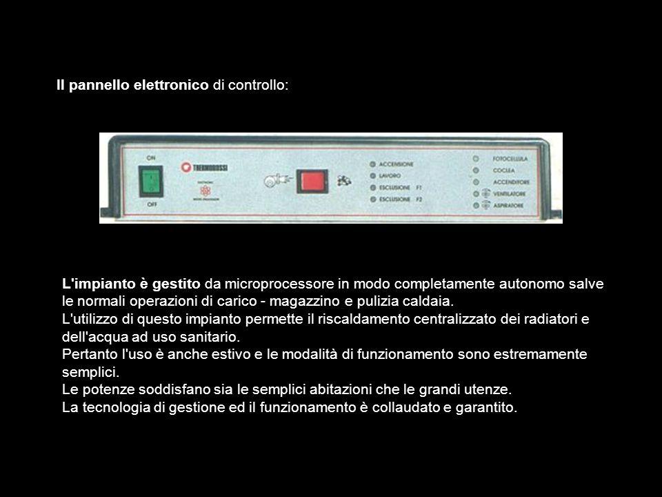 Il pannello elettronico di controllo: