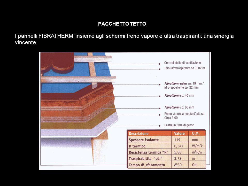 PACCHETTO TETTO I pannelli FIBRATHERM insieme agli schermi freno vapore e ultra traspiranti: una sinergia vincente.