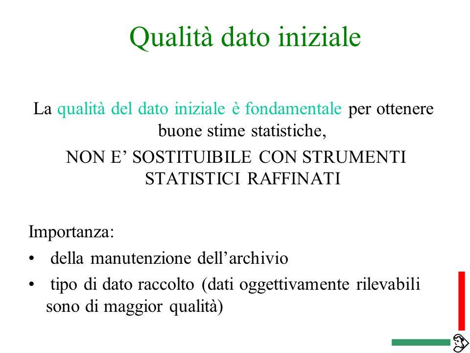 NON E' SOSTITUIBILE CON STRUMENTI STATISTICI RAFFINATI
