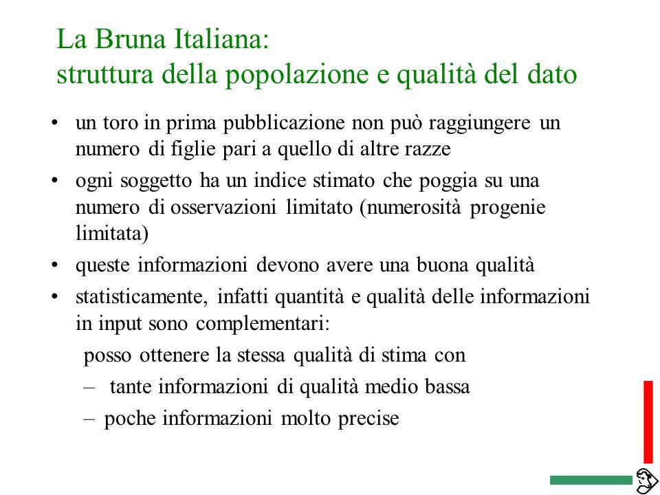 La Bruna Italiana: struttura della popolazione e qualità del dato