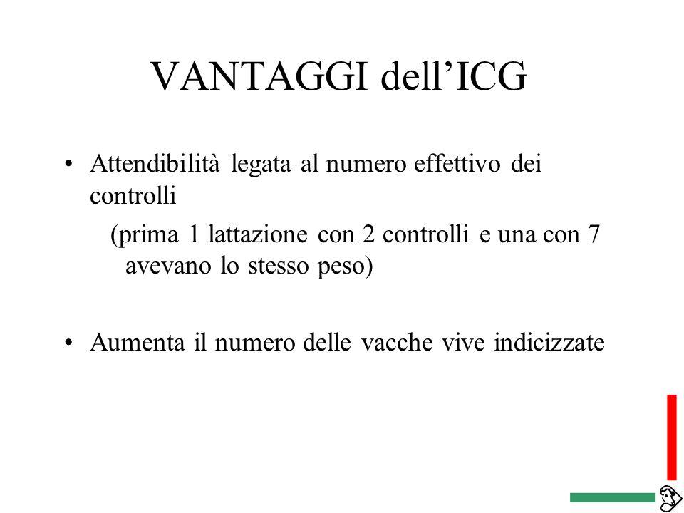 VANTAGGI dell'ICG Attendibilità legata al numero effettivo dei controlli. (prima 1 lattazione con 2 controlli e una con 7 avevano lo stesso peso)