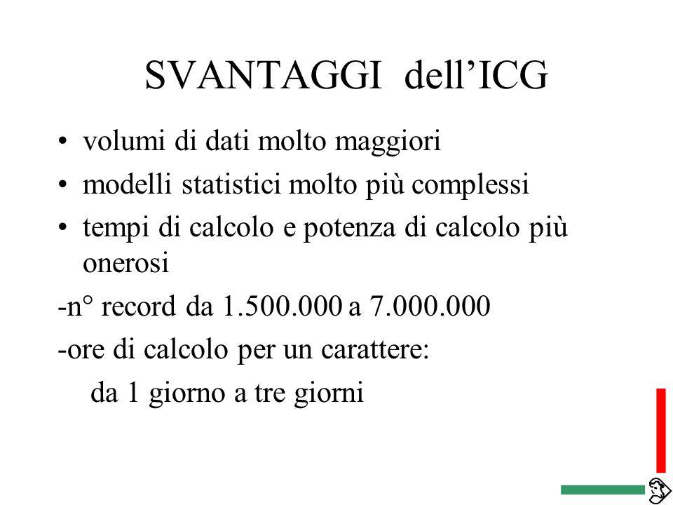 SVANTAGGI dell'ICG volumi di dati molto maggiori