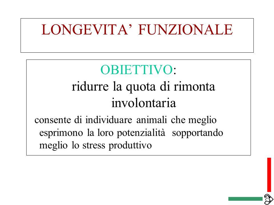 LONGEVITA' FUNZIONALE