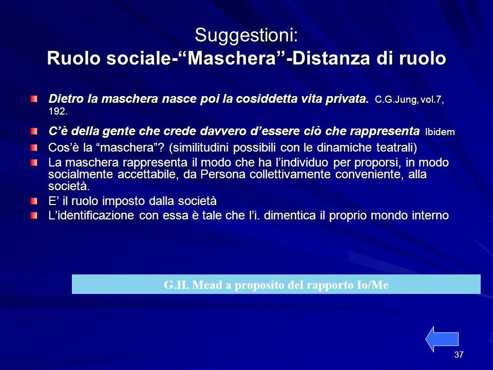 Suggestioni: Ruolo sociale- Maschera -Distanza di ruolo