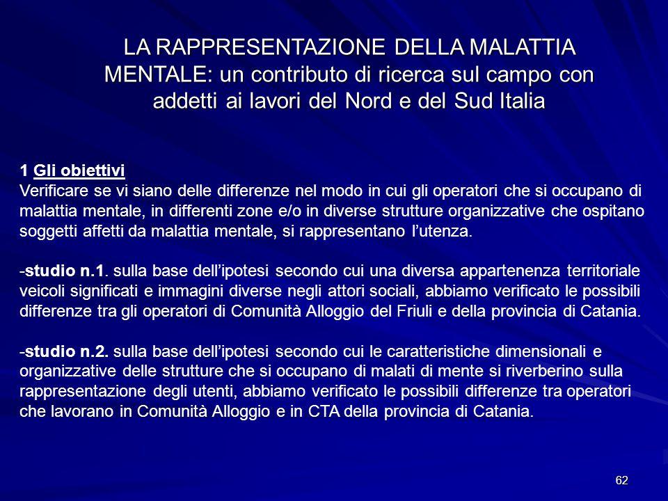 LA RAPPRESENTAZIONE DELLA MALATTIA MENTALE: un contributo di ricerca sul campo con addetti ai lavori del Nord e del Sud Italia
