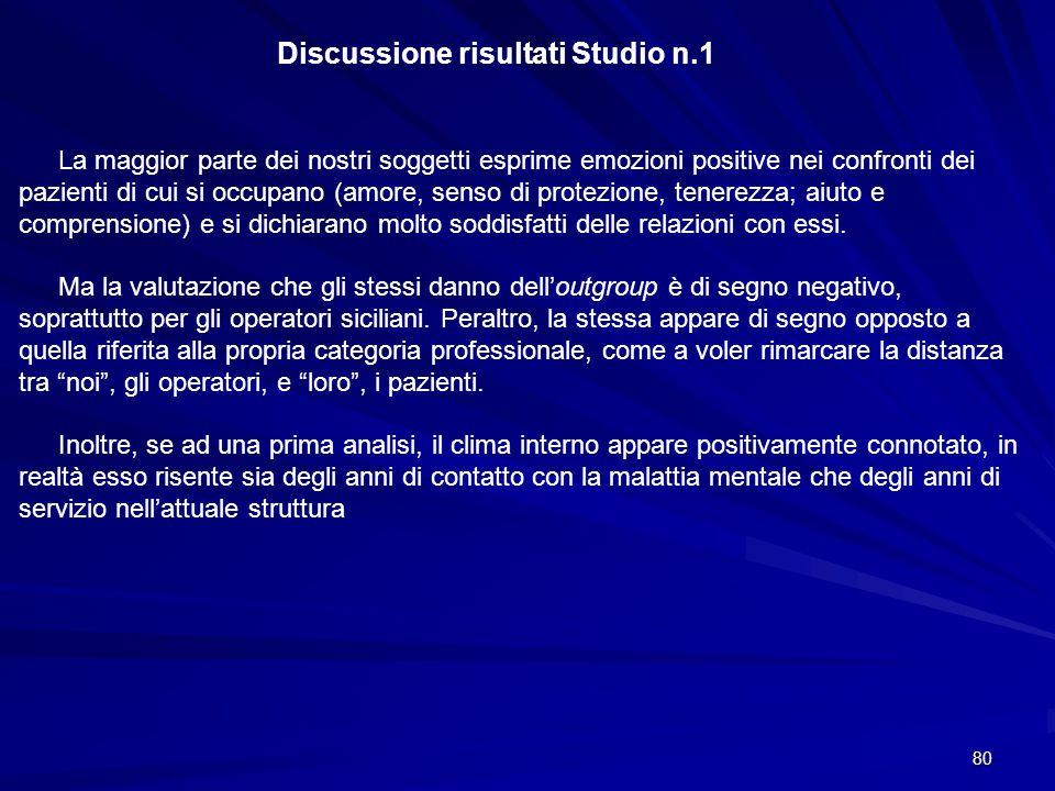 Discussione risultati Studio n.1