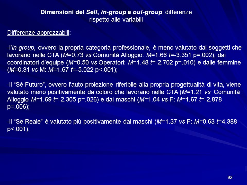 Dimensioni del Self, in-group e out-group: differenze rispetto alle variabili