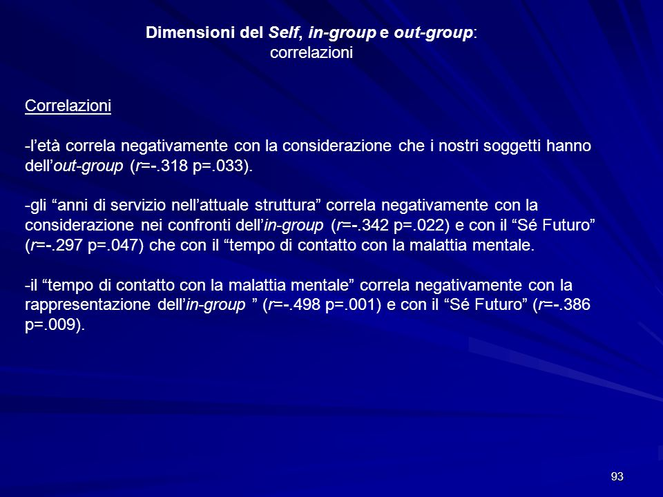 Dimensioni del Self, in-group e out-group: correlazioni