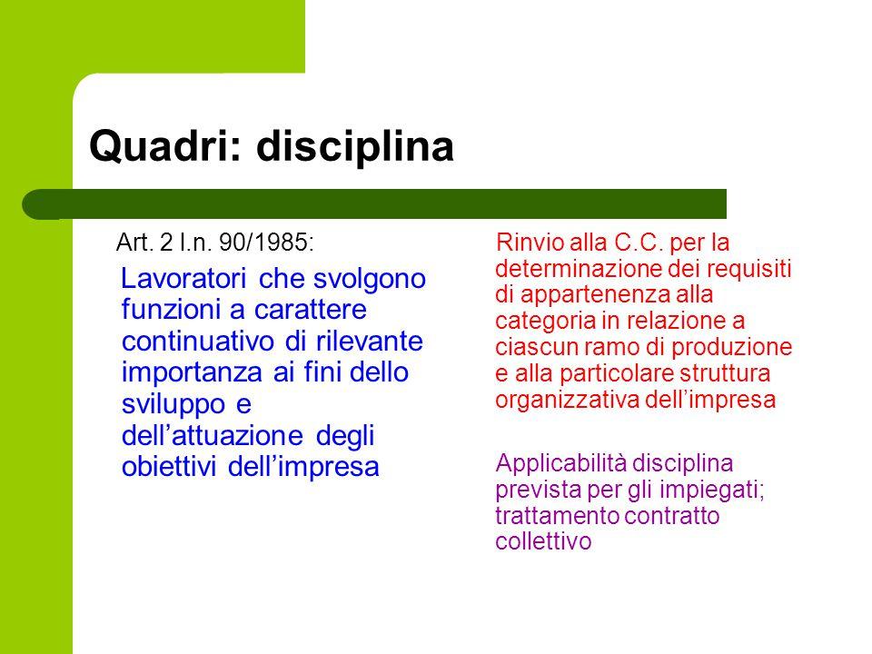 Quadri: disciplina Art. 2 l.n. 90/1985: