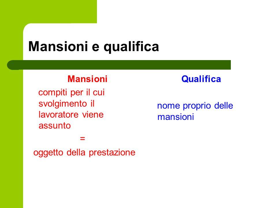 Mansioni e qualifica Mansioni
