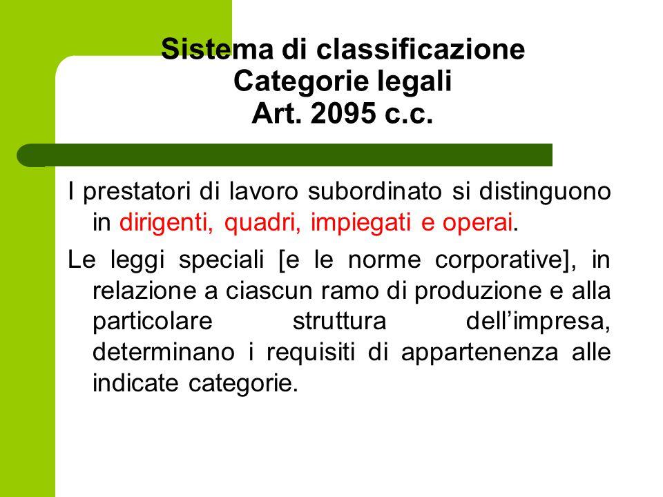 Sistema di classificazione Categorie legali Art. 2095 c.c.