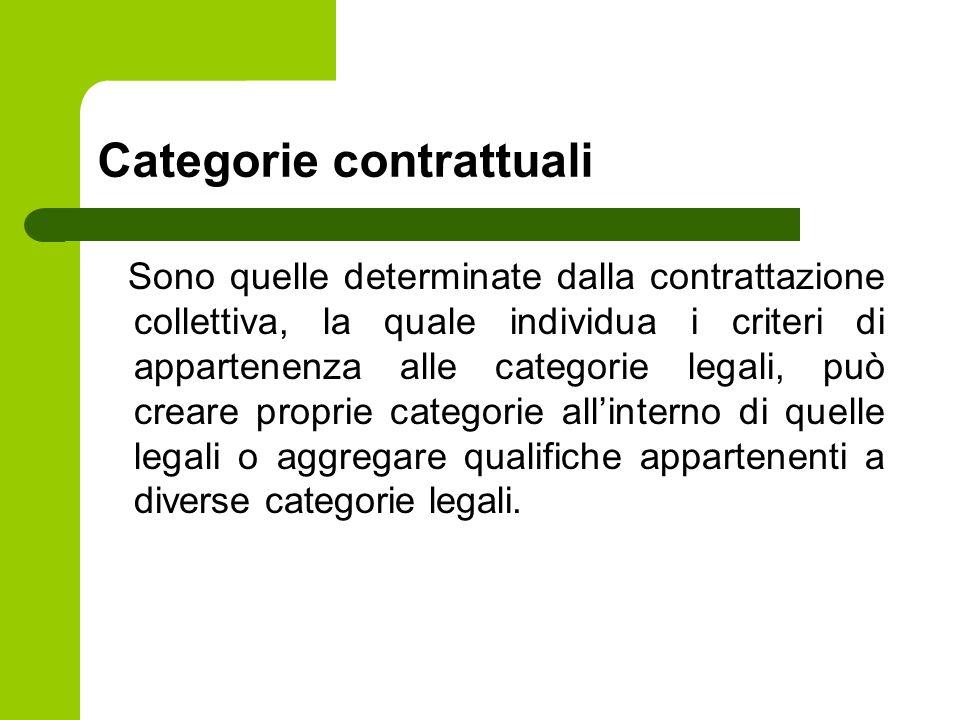 Categorie contrattuali