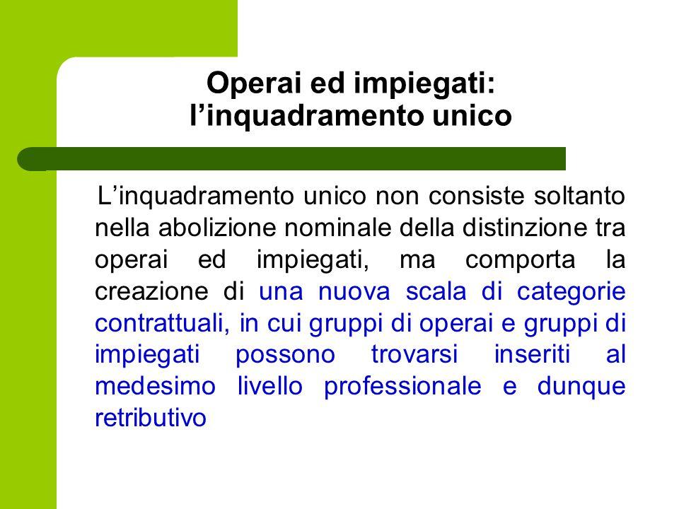 Operai ed impiegati: l'inquadramento unico