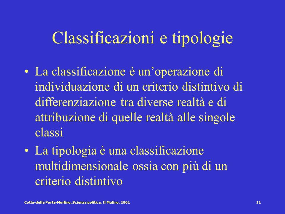 Classificazioni e tipologie