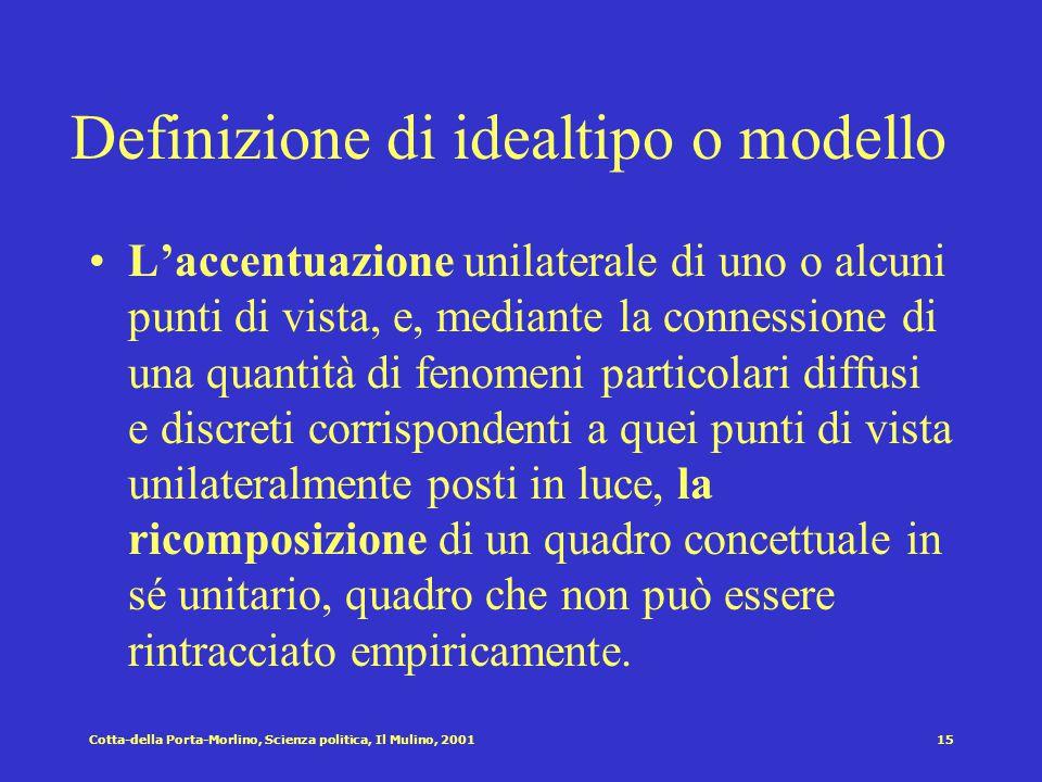 Definizione di idealtipo o modello
