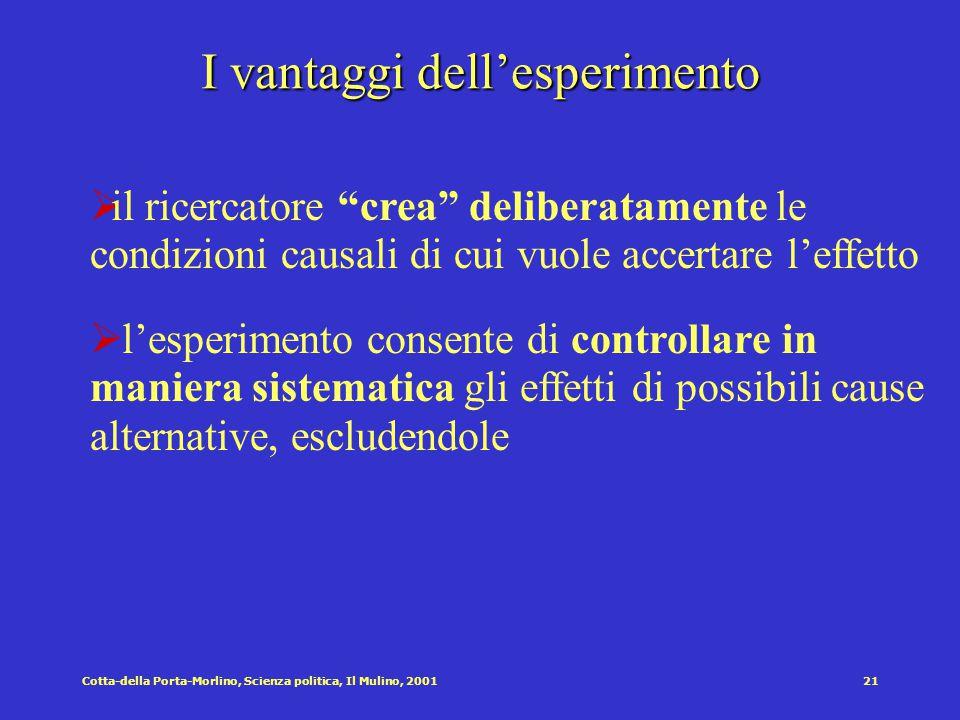 I vantaggi dell'esperimento