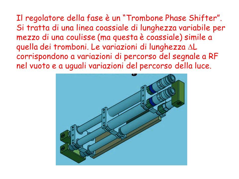 Il regolatore della fase è un Trombone Phase Shifter .