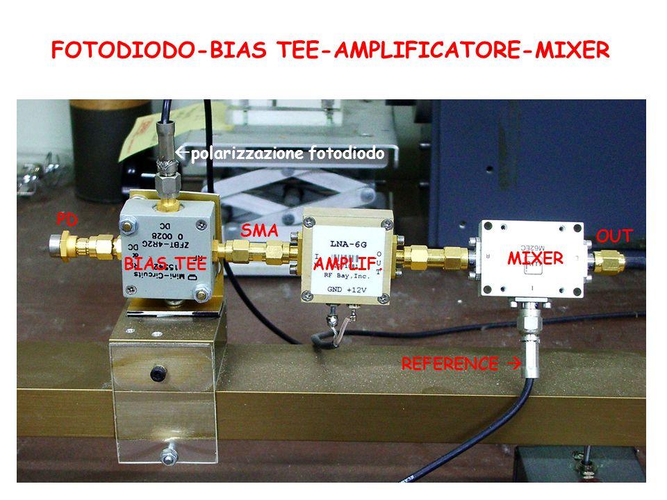 FOTODIODO-BIAS TEE-AMPLIFICATORE-MIXER