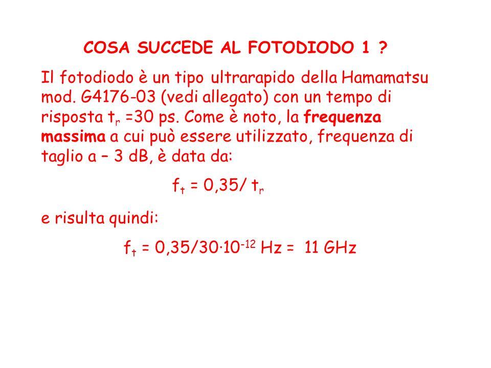 COSA SUCCEDE AL FOTODIODO 1