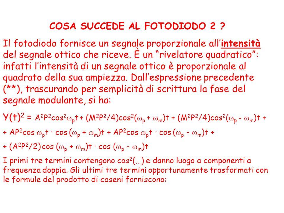 COSA SUCCEDE AL FOTODIODO 2