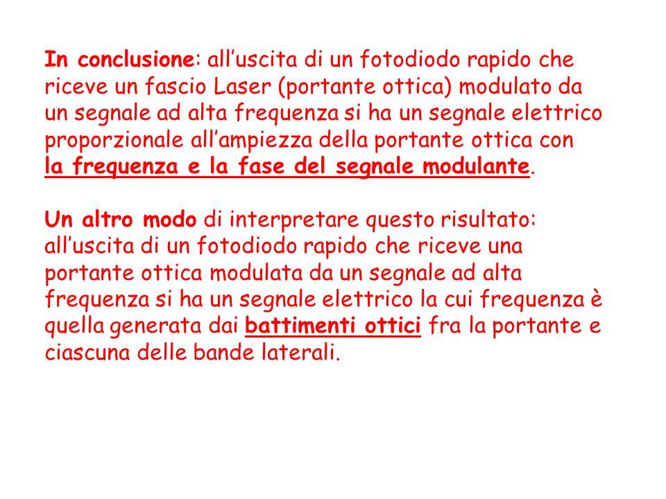 In conclusione: all'uscita di un fotodiodo rapido che riceve un fascio Laser (portante ottica) modulato da un segnale ad alta frequenza si ha un segnale elettrico proporzionale all'ampiezza della portante ottica con la frequenza e la fase del segnale modulante.