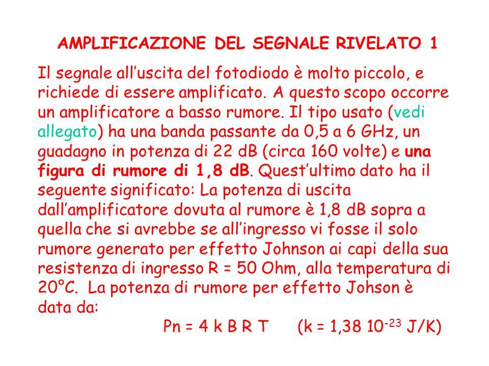 AMPLIFICAZIONE DEL SEGNALE RIVELATO 1