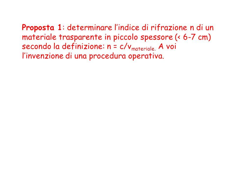 Proposta 1: determinare l'indice di rifrazione n di un materiale trasparente in piccolo spessore (< 6-7 cm) secondo la definizione: n = c/vmateriale.