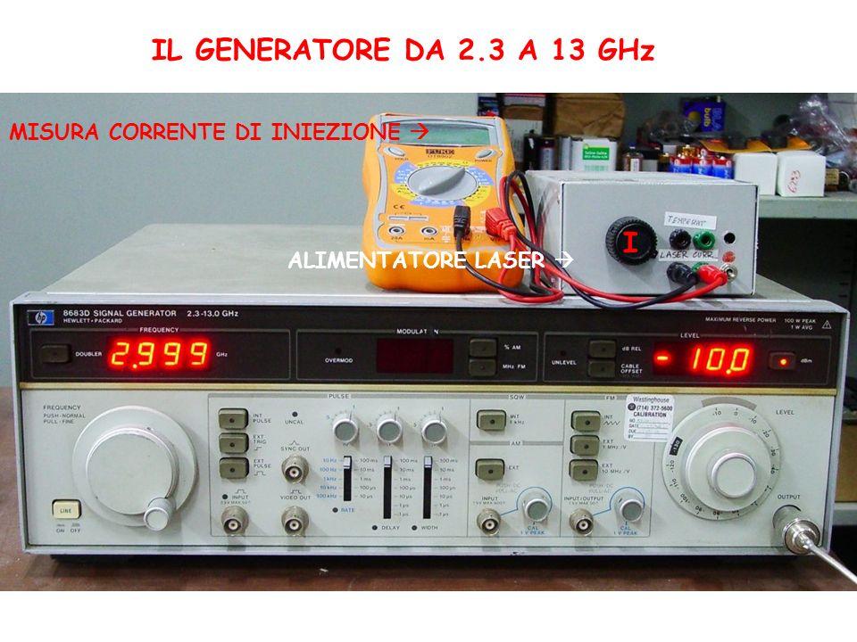 IL GENERATORE DA 2.3 A 13 GHz I MISURA CORRENTE DI INIEZIONE 