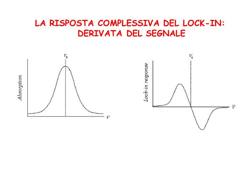LA RISPOSTA COMPLESSIVA DEL LOCK-IN: