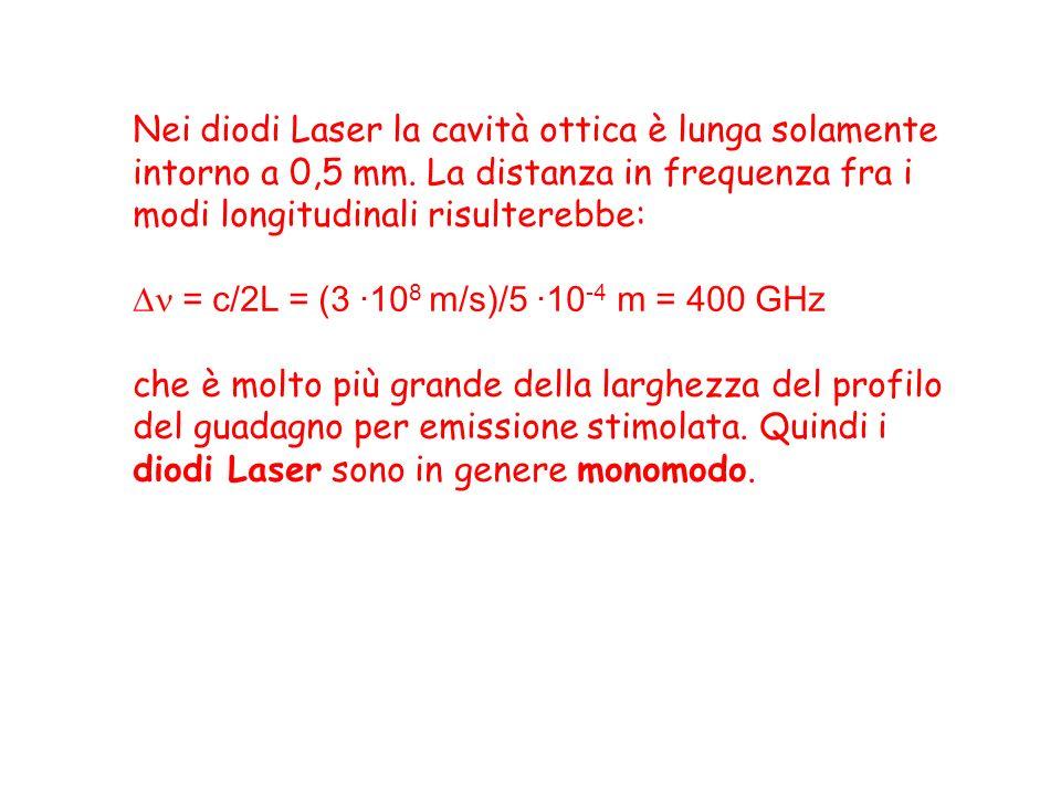Nei diodi Laser la cavità ottica è lunga solamente