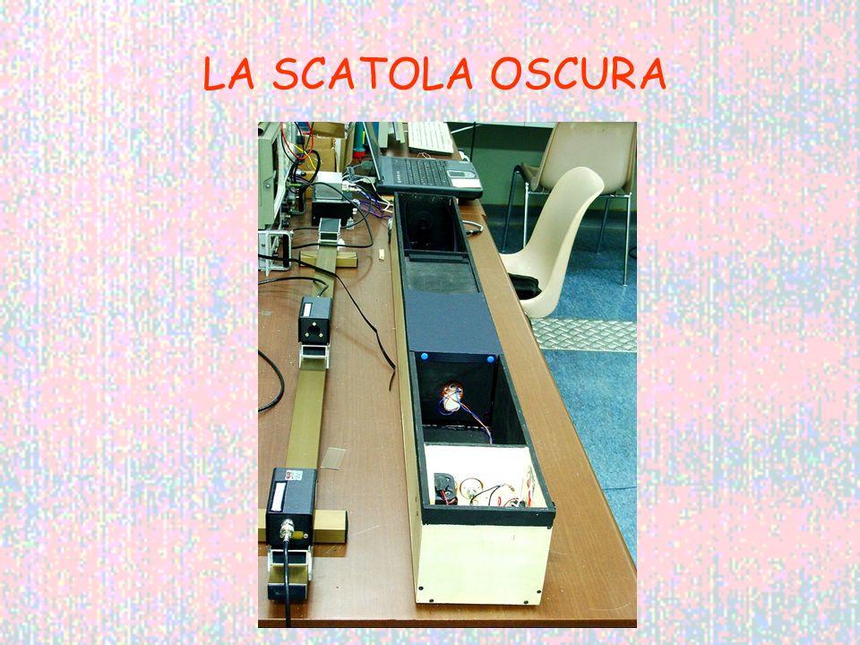 LA SCATOLA OSCURA