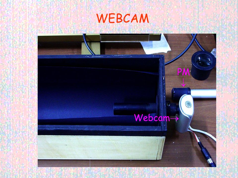 WEBCAM PM  Webcam