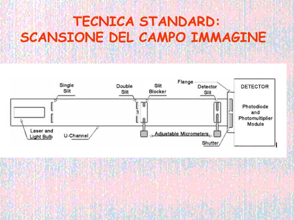 TECNICA STANDARD: SCANSIONE DEL CAMPO IMMAGINE