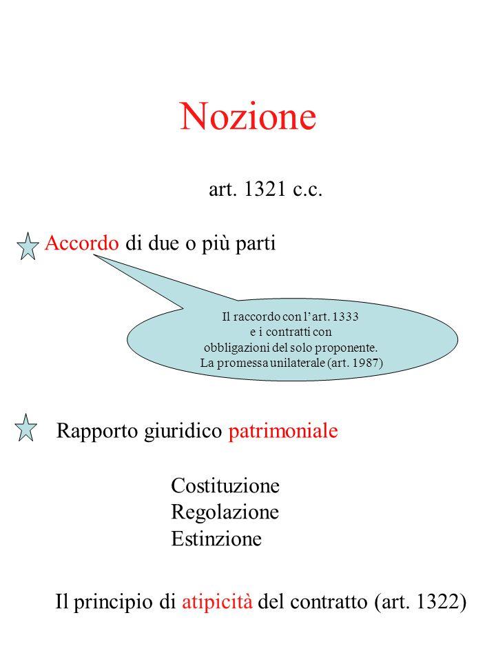 Nozione art. 1321 c.c. Accordo di due o più parti