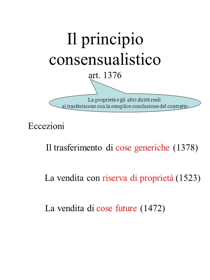 Il principio consensualistico