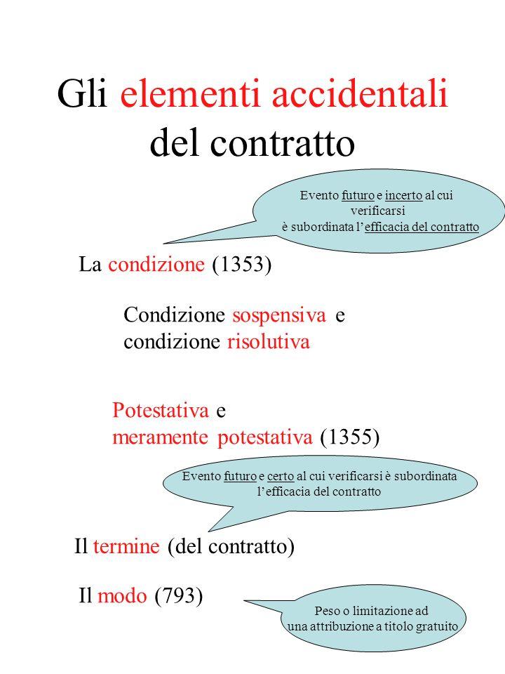 Gli elementi accidentali del contratto