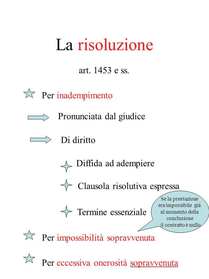 La risoluzione art. 1453 e ss. Per inadempimento