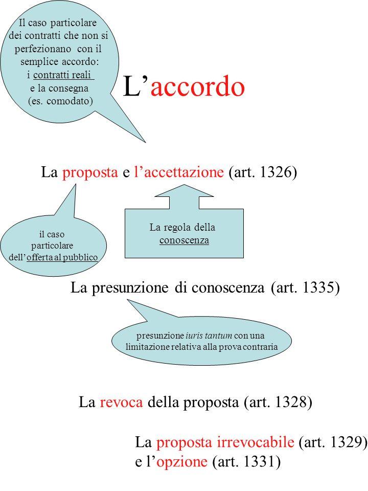 L'accordo La proposta e l'accettazione (art. 1326)