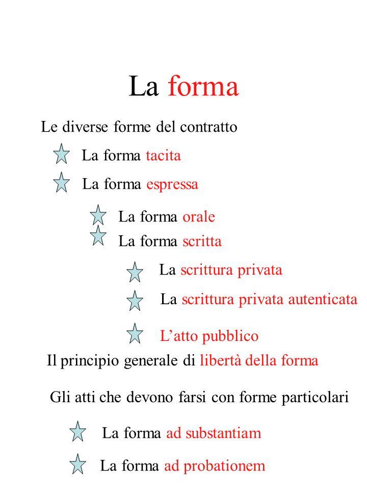 La forma Le diverse forme del contratto La forma tacita