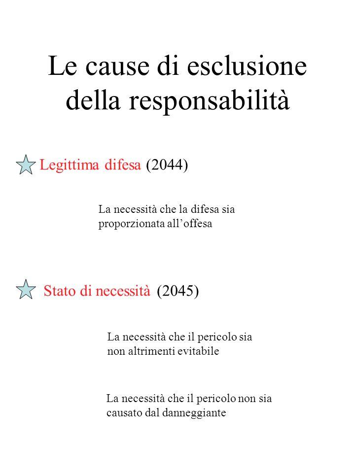 Le cause di esclusione della responsabilità