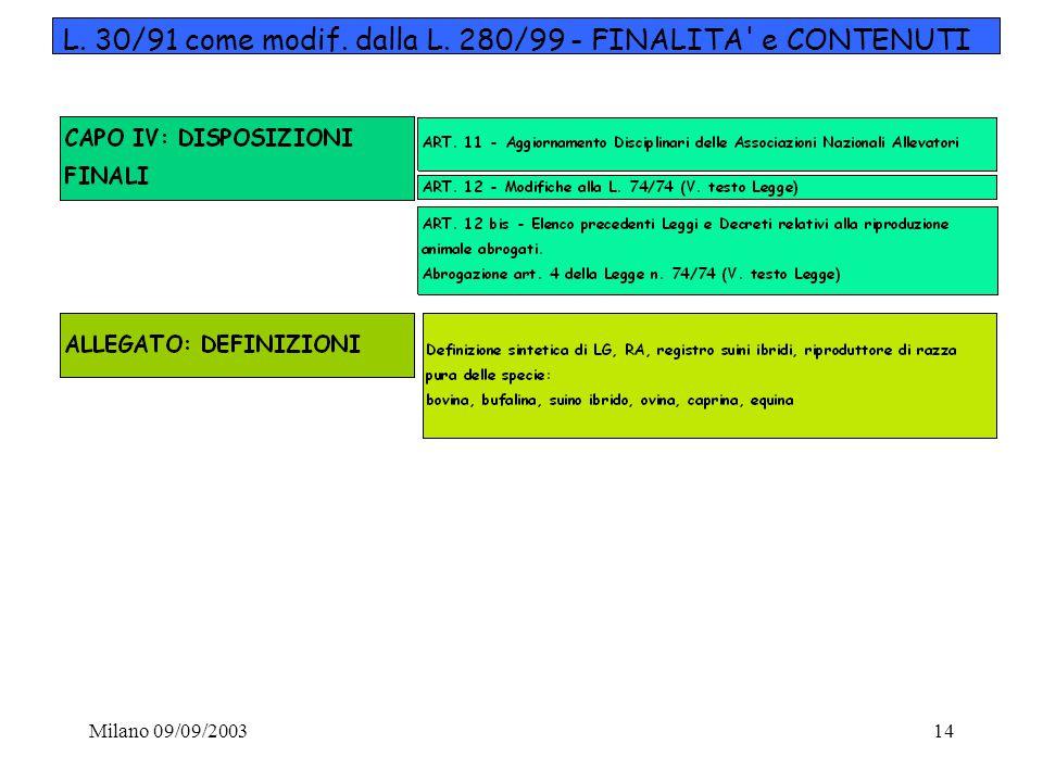 L. 30/91 come modif. dalla L. 280/99 - FINALITA e CONTENUTI