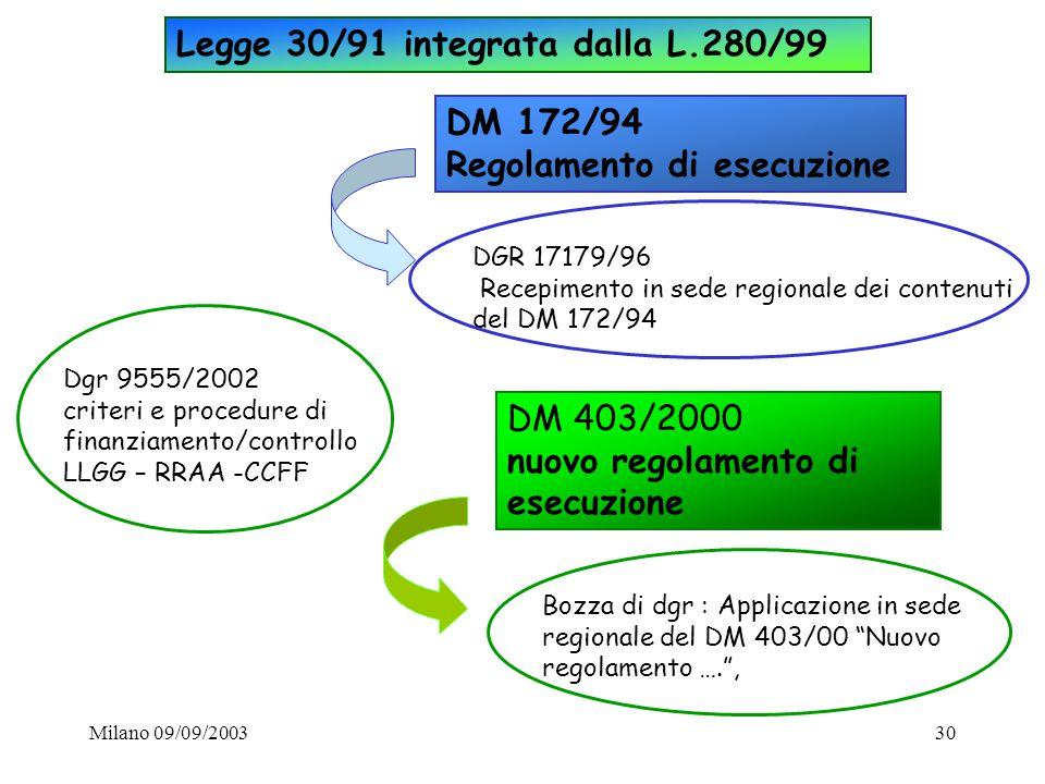 Legge 30/91 integrata dalla L.280/99