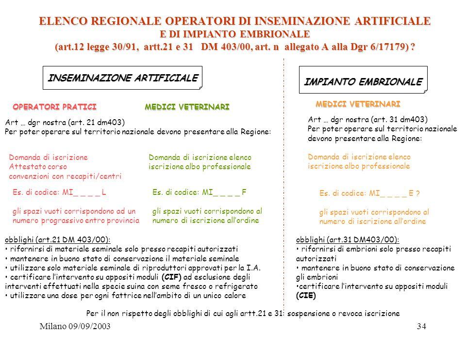 ELENCO REGIONALE OPERATORI DI INSEMINAZIONE ARTIFICIALE E DI IMPIANTO EMBRIONALE (art.12 legge 30/91, artt.21 e 31 DM 403/00, art. n allegato A alla Dgr 6/17179)